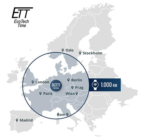 ETT Eco Tech Time - Reichweite des Funksignal-Empfangs